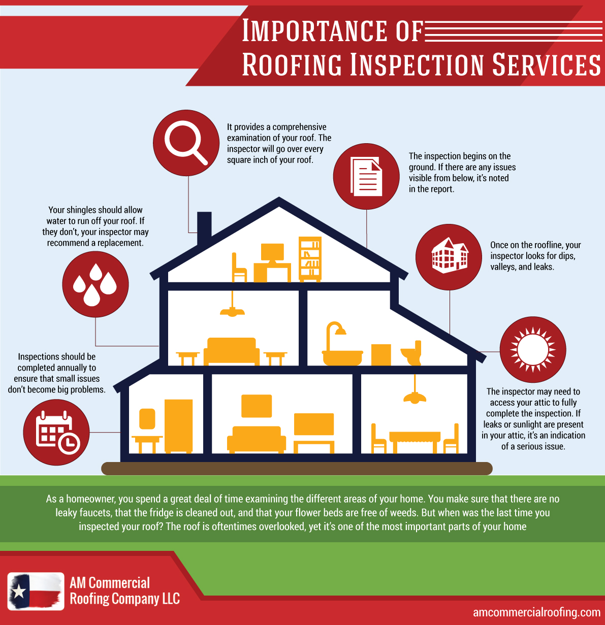 Importance of Roofing Inspection Services